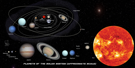 Solar System_mj